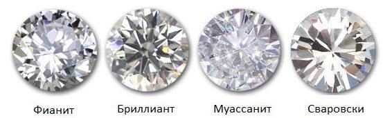 Муассанит, фианит, бриллиант и сваровски их отличия