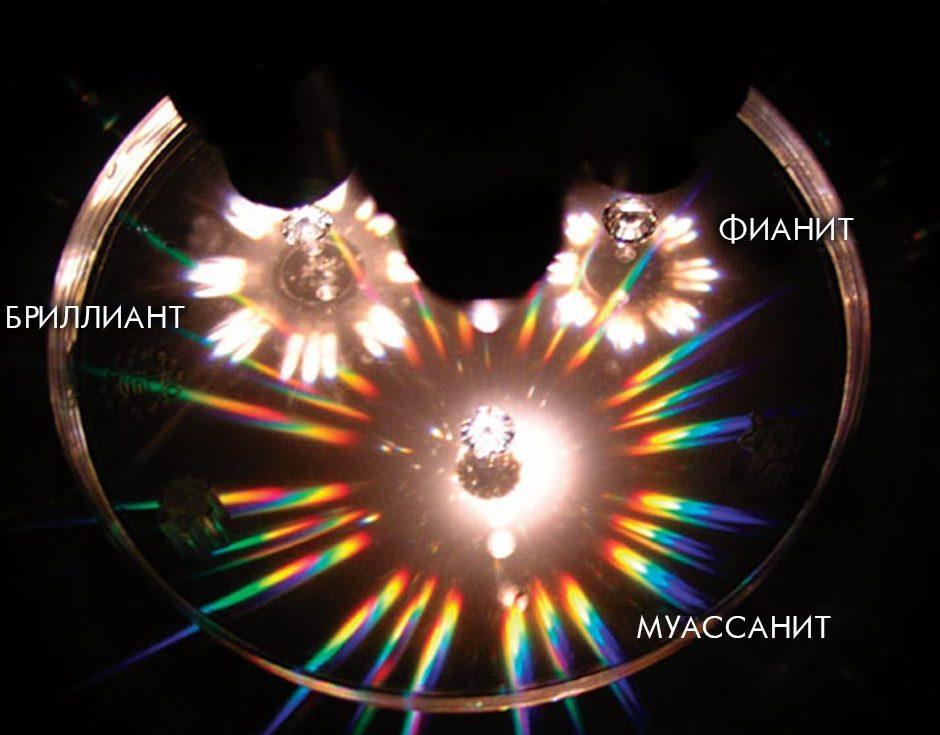 Муассанит, фианит и бриллиант